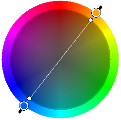 According To Color Theory Harmonious Combinations Use Any Two Colors Opposite Each Other On The Wheel Three Equally Spaced Around